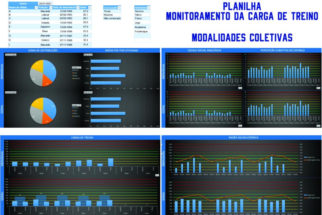 Planilha de Monitoramento da Carga de Treino